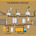 the_brewery_process.jpg